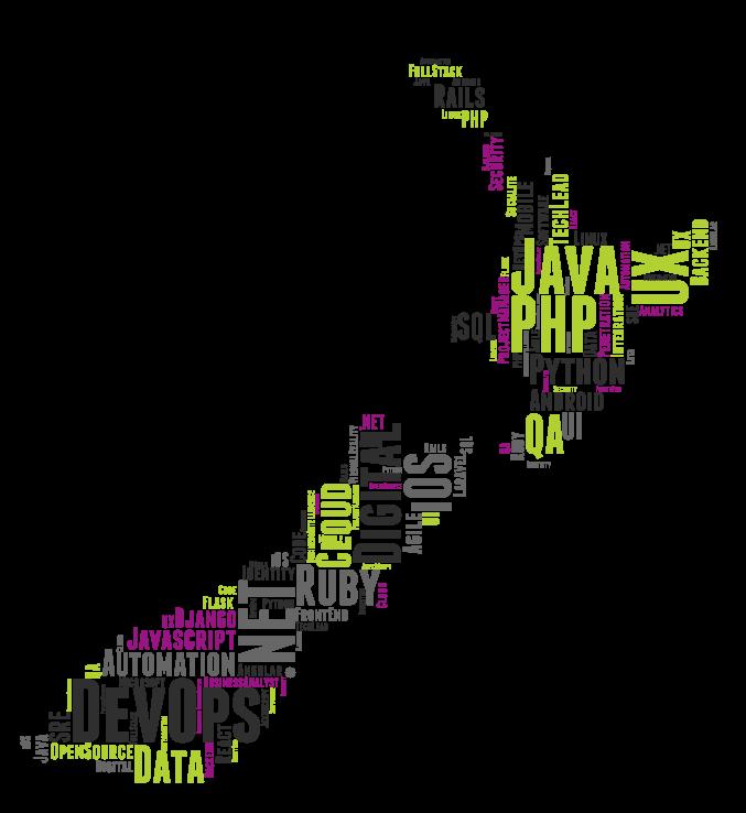Tech Map NZ